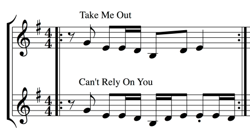 Both riffs aligned note for note. The transcription of 'Can't Rely On You' has been transposed into the key of E minor for easier comparison.